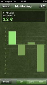 report_chart