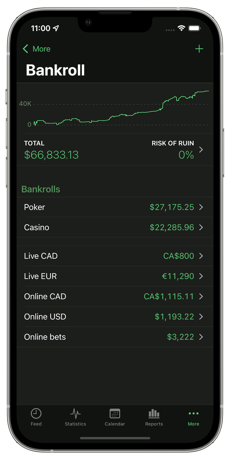 Bankroll screen in Poker Analytics